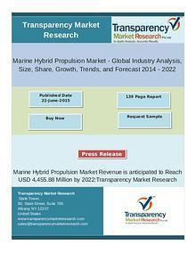 Marine Hybrid Propulsion Market Size 2014 - 2022