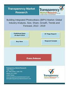 Building Integrated Photovoltaics Market Size 2013 - 2019