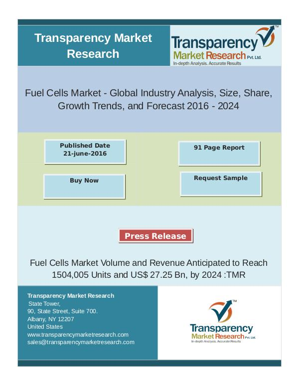 Fuel Cells Market Size 2016 - 2024 oct 2016