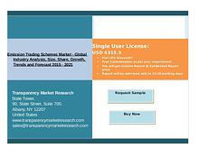 Growth Of Emission Trading Schemes Market 2015 - 2021