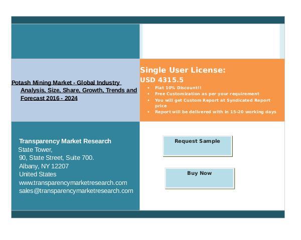 Potash Mining Market Global Industry Analysis 2016 - 2024 oct 2016