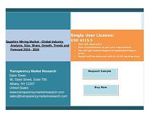 Sapphire Mining Market Global Industry Analysis 2016 - 2024