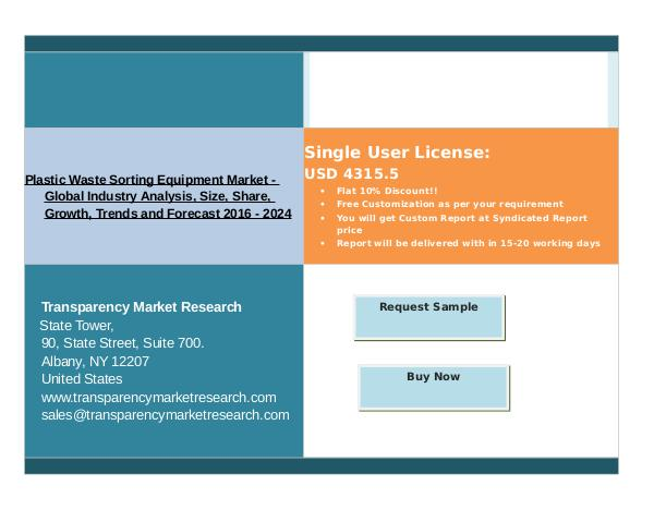 Plastic Waste Sorting Equipment Market Trends and Forecast 2016 - 202 Oct 2016