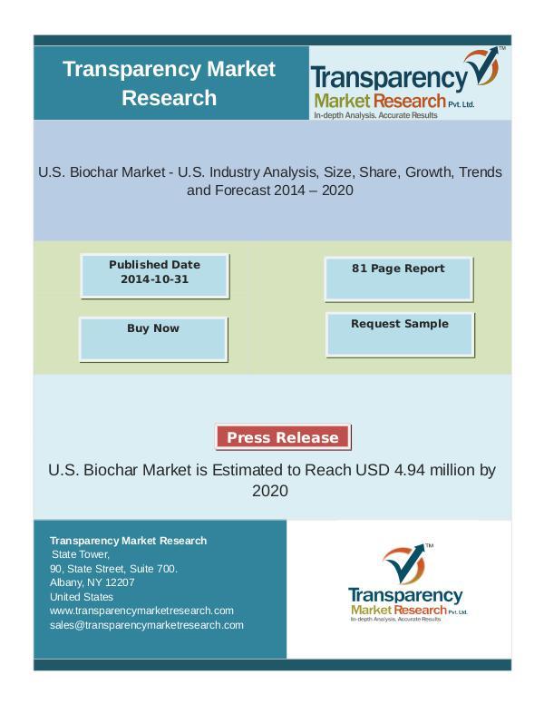 Biochar Market Trends 2014 - 2020 Nov 2016