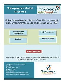 Air Purification Systems Market Global Industry Analysis 2016 - 2024