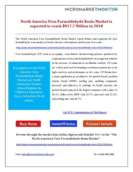 North America Urea Formaldehyde Resin Market Growth Thursday, January 8, 2015