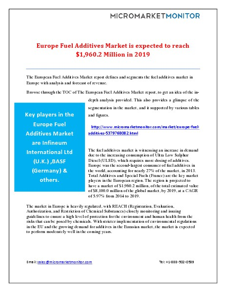 Europe Fuel Additives Market is Expected to Reach $1,960.2 Million in January 9, 2015
