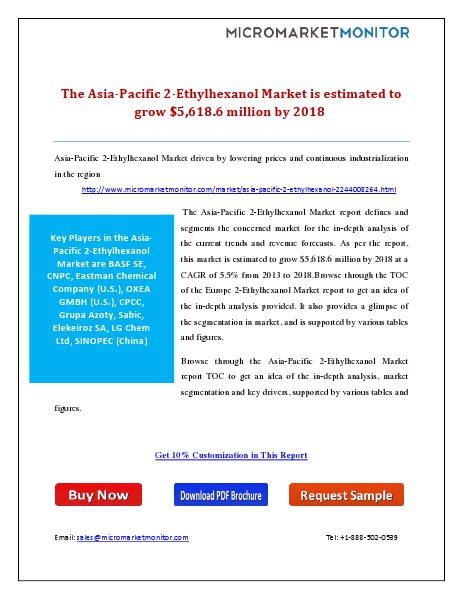 The Asia-Pacific 2-Ethylhexanol Market is estimated to grow $5,618.6 January 21, 2015