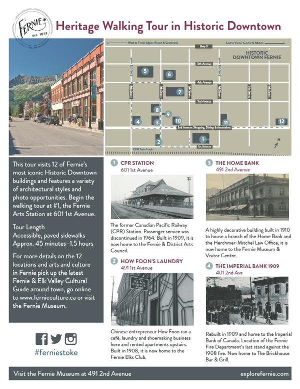 Fernie Heritage Walking Tour Map