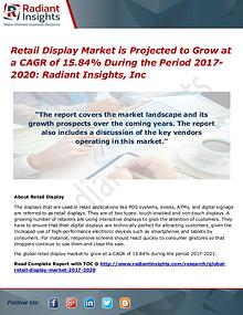 Retail Display Market is Projected to Grow at a CAGR of 15.84% During