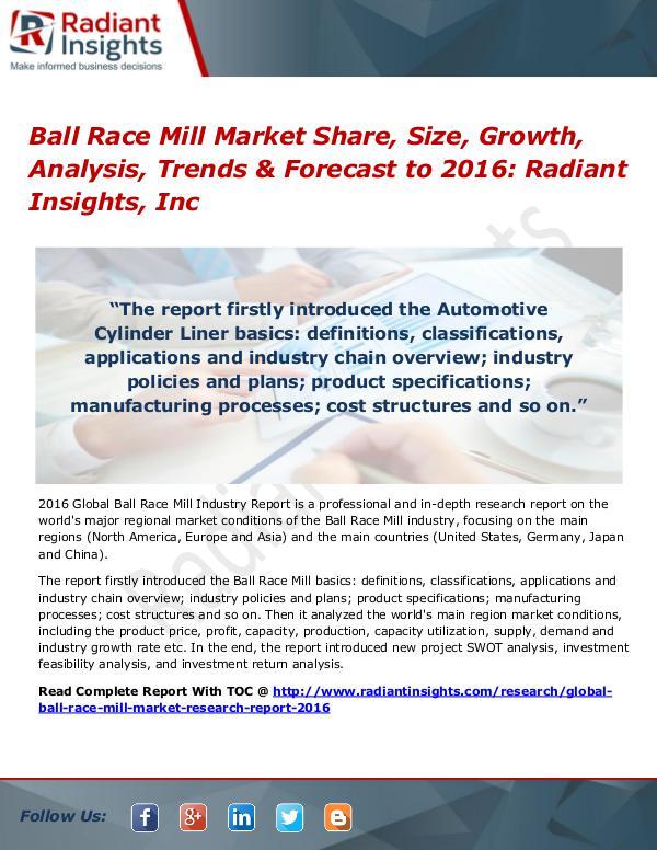 Ball Race Mill Market Share, Size, Growth, Analysis, Trends 2016 Ball Race Mill Market 2016