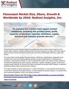 Fluconazol Market Size, Share, Growth & Worldwide by 2016