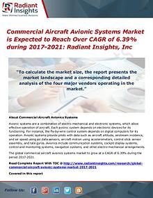 Commercial Aircraft Avionic Systems Market is Expected to Reach Over