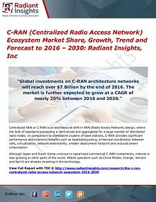 C-RAN (Centralized Radio Access Network) Ecosystem Market Share