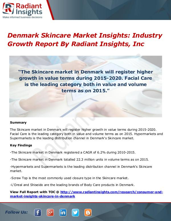 Denmark Skincare Market Insights - Industry Growth Report Denmark Skincare Market