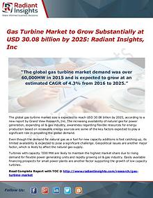 Gas Turbine Market to Grow Substantially at USD 30.08 Billion by 2025