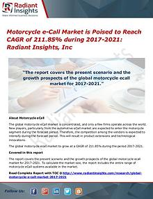 Motorcycle E-Call Market is Poised to Reach CAGR of 211.85% at 2021
