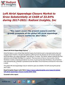Left Atrial Appendage Closure Market to Grow Substantially at CAGR
