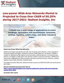 Low-power Wide Area Networks Market is Projected to Cross Over CAGR