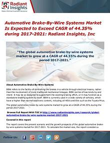 Automotive Brake-By-Wire Systems Market is Expected to Exceed CAGR