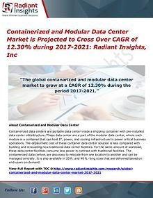 Containerized and Modular Data Center Market