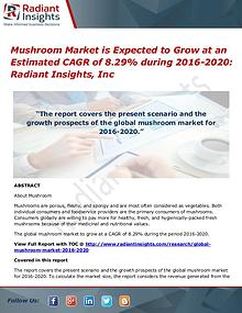Mushroom Market is Expected to Grow at an Estimated CAGR of 8.29%