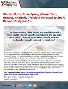 Starter Motor Drive Spring Market Size, Growth, Analysis, Trends
