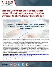 Hot-dip Galvanized Steel Sheet Market Share, Size, Growth, Analysis