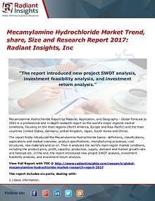 Mecamylamine Hydrochloride Market Trend, Share, Size 2017