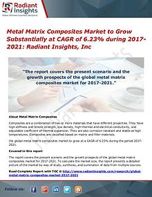 Metal Matrix Composites Market to Grow Substantially at CAGR of 6.23%