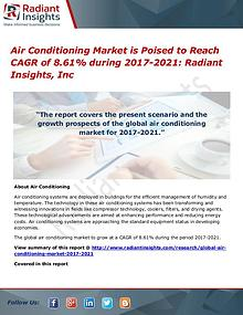 Air Conditioning Market is Poised to Reach CAGR of 8.61% During 2021