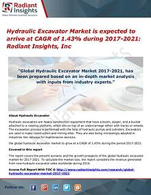 Hydraulic Excavator Market is Expected to Arrive at CAGR of 1.43%
