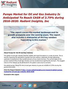 Pumps Market for Oil and Gas Industry is Anticipated to Reach CAGR of