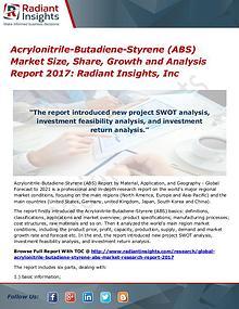 Acrylonitrile-Butadiene-Styrene (ABS) Market Size, Share, Growth 2017