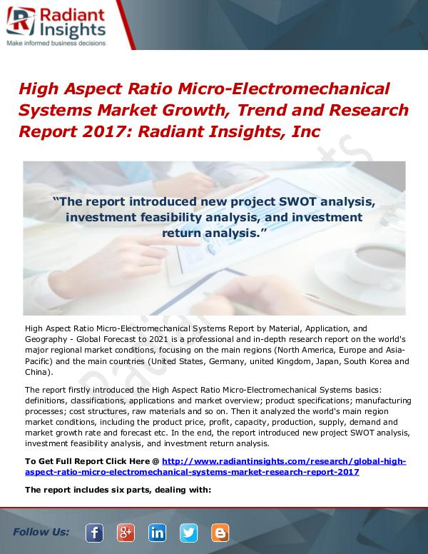 High Aspect Ratio Micro-Electromechanical Systems Market Growth 2017 High Aspect Ratio Micro-Electromechanical Systems