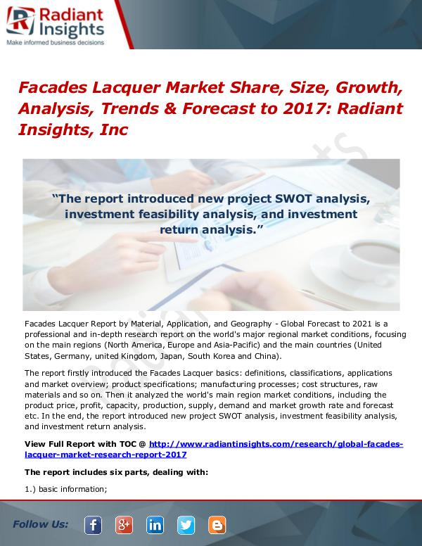 Facades Lacquer Market Share, Size, Growth, Analysis, Trends 2017 Facades Lacquer Market Share, Size, Growth 2017