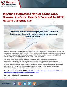 Warming Mattresses Market Share, Size, Growth, Analysis, Trends 2017