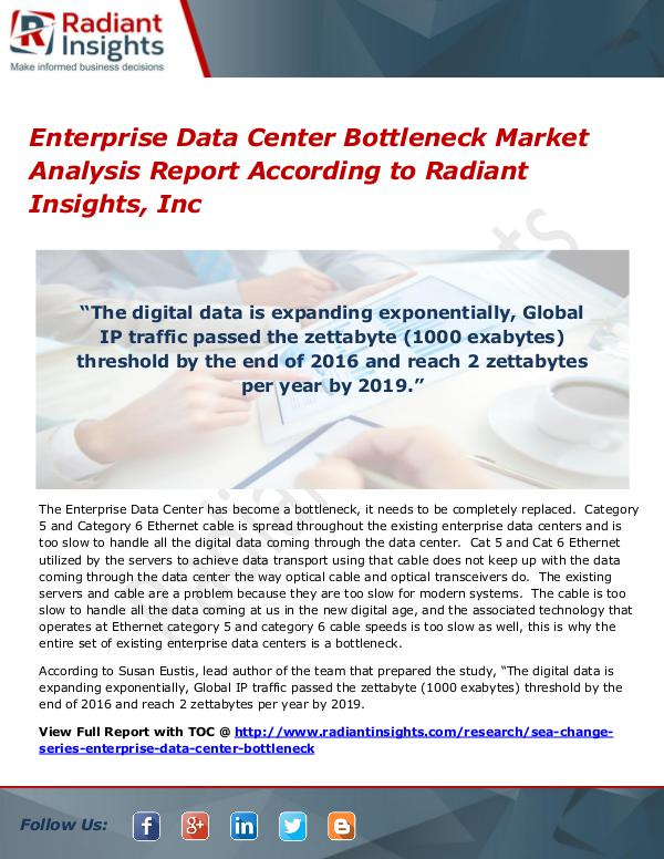 Enterprise Data Center Bottleneck Market Analysis Report Enterprise Data Center Bottleneck Market