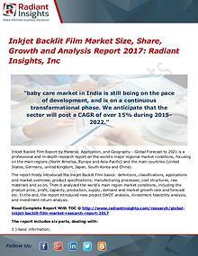 Inkjet Backlit Film Market Size, Share, Growth 2017