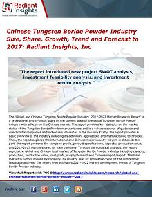 Chinese Tungsten Boride Powder Industry Size, Share, Growth 2017