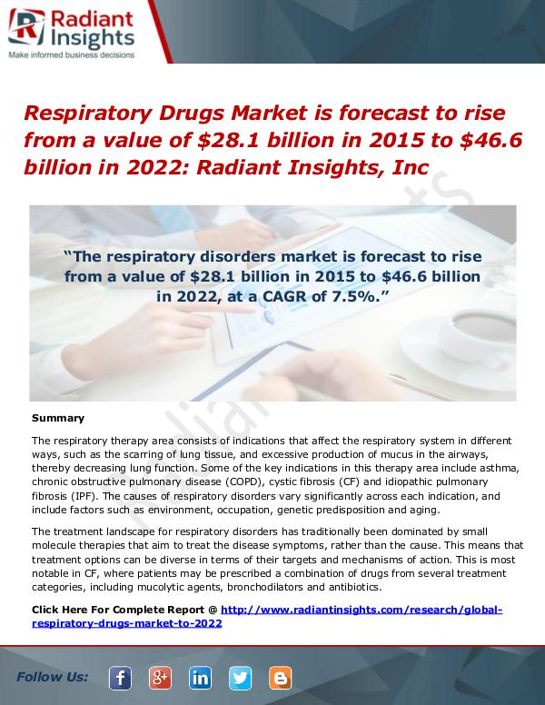 Respiratory Drugs Market is forecast to rise from a value of $28.1 Respiratory Drugs Market 2022