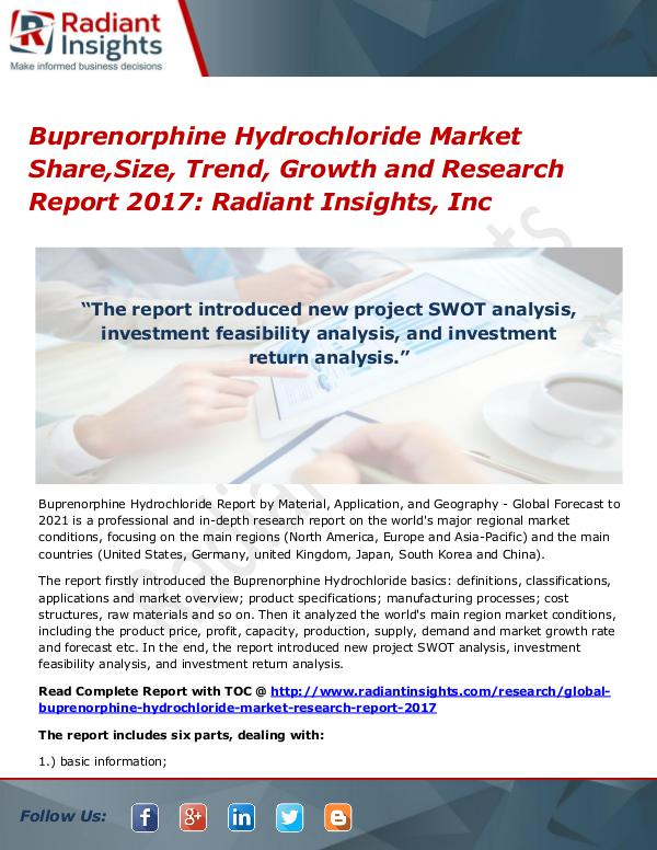 Buprenorphine Hydrochloride Market Share,Size, Trend, Growth 2017 Buprenorphine Hydrochloride Market Share,Size 2017