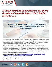 Inflatable Banana Boats Market Size, Share, Growth 2017