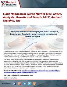 Light Magnesium-Oxide Market Size, Share, Analysis, Growth 2017