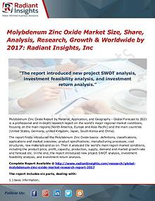 Molybdenum Zinc Oxide Market Size, Share, Analysis, Research 2017