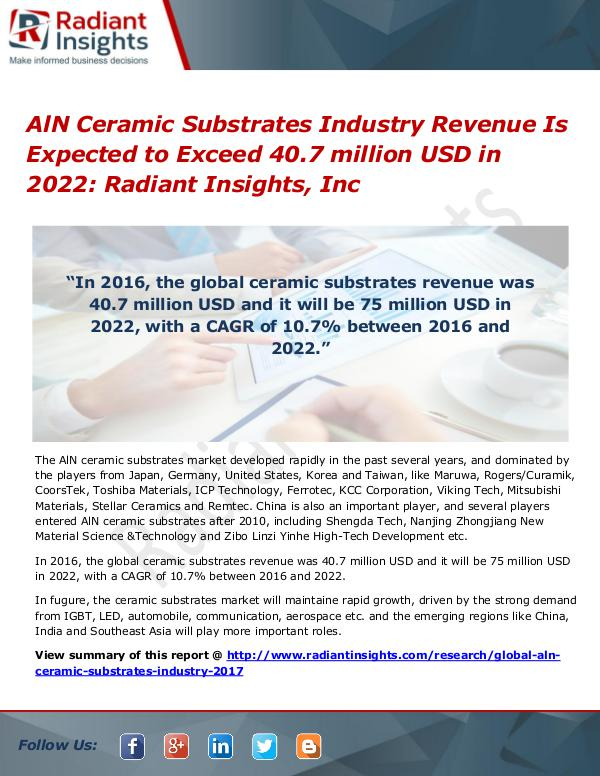 AlN Ceramic Substrates Industry Revenue Is Expected to Exceed 40.7 AlN Ceramic Substrates Industry 2022