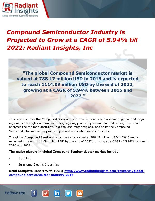 Compound Semiconductor Industry is Projected to Grow at a CAGR of 5.9 Compound Semiconductor Industry 2022