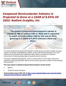 Compound Semiconductor Industry is Projected to Grow at a CAGR of 5.9