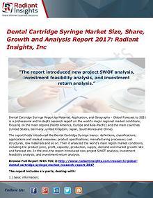 Dental Cartridge Syringe Market Size, Share, Growth 2017