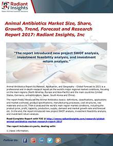 Animal Antibiotics Market Size, Share, Growth, Trend, Forecast 2017